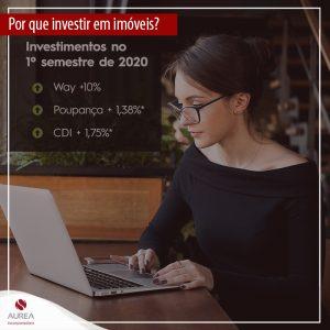 Por que investir no mercado imobiliário neste momento?